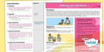 Science: Evolution and Inheritance Year 6 Planning Overview