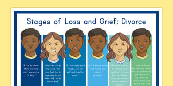 Stages of Loss and Grief: Divorce Display Poster - Grieving Through Tragedy, emotions, feelings, expression, divorce, parents, separation