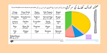 Healthy Eating Divided Plate Sorting Activity Urdu Translation - urdu, food groups sorting activity, healthy eating, healthy eating sorting activity, food groups, food sorting