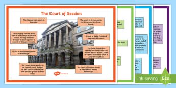 Types of Criminal and Civil Courts in Scotland A4 Display Posters - Scottish Legal system, high court, sheriff court, Magistrates, Jury,Scottish
