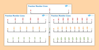 Fraction Number Lines - line, aid, aids, numbers, fractions
