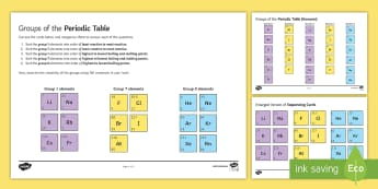 Groups of the Periodic Table Sequencing Cards - Sequencing Cards, gcse, chemistry, group 1, group 7, group 0, halogens, alkali metals, noble gases,