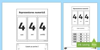 Descompunerea în S Z U Activitate - sute, zeci și unități, descmpuneri, activități, descompunerea numerelor, română, matematică,