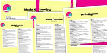 2014 Curriculum KS1 Maths Overview - new curriculum, numeracy