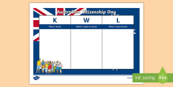 Australian Citizenship Day KWL Activity Sheet - Yr 3, Yr 4, Australian Citizenship Day, Australian Events, Yr 5, Yr 6, KWL chart, worksheet