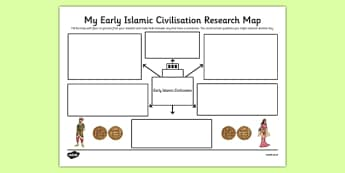Early Islamic Civilisation Themed Research Map - early islamic