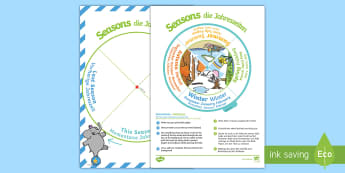 Seasons Sequencing Wheel Display Calendar - English/German  - EAL, German, Calendar Sequencing Pack, seasons, spring, summer, autumn, winter, cycle,French-transla