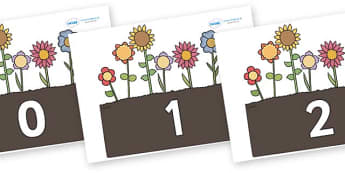 Numbers 0-50 on Garden Flowers - 0-50, foundation stage numeracy, Number recognition, Number flashcards, counting, number frieze, Display numbers, number posters