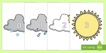Numbers 0-30 on Weather Symbols - Foundation Numeracy, Number recognition, Number flashcards, weather, weather display, 0-30, counting, sun, rain. clouds
