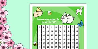 Primăvara - Numerele naturale de la 1 la 100 - primăvara, decor, planșe,numere, 0-100, numerația, matematică, numere naturale, grilă, imagini, planșe, cuvinte, anotimpuri, anotimp, materiale didactice, română, romana, material, material
