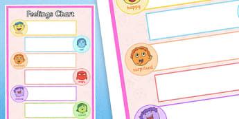 Mood Monster Feelings Chart - mood monster, feelings chart, feelings, chart, emotions, mood, monster