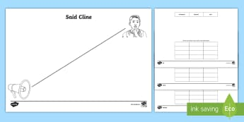 Said Cline Differentiated Activity Sheets - cline, clines, language items, ordering, word strength, synonyms, antonyms, positive, negative, weak