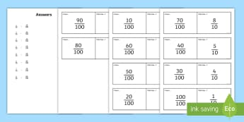 Tenths and Hundredths Equivalent Fractions Loop Cards - Tenths, Hundredths, Fractions, Decimals, Equivalent fractions