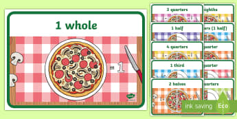 Pizza Fraction Display Posters (Symbols) - Fraction, numeracy, fractions, half, quarter, whole, three quarters, two halves, pizza, fraction