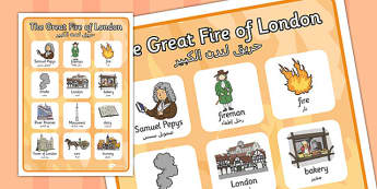 The Great Fire of London Vocabulary Poster Arabic Translation - arabic