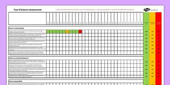 Australian Curriculum Year 8 Science Assessment -Y8, year 8, aims, curriculum, objectives, descriptors, assessment, spreadsheet, levels, Australia