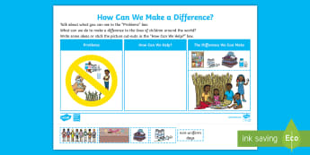 KS1 How Can We Make a Difference? Activity - EY/KS1 Unicef