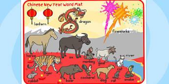 Chinese New Year Scene Word Mat - australia, scene, word mat