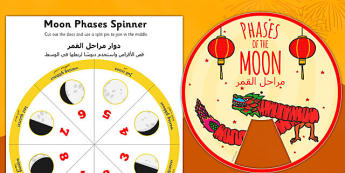 Chinese New Year Themed Phases of the Moon Visual Aid Arabic Translation - arabic, chinese new year, phases, moon, visual aid