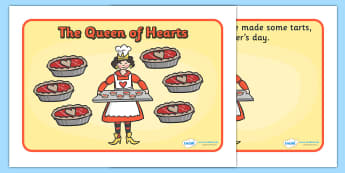 The Queen of Hearts Sequencing - The Queen of Hearts, sequencing, nursery rhyme, rhyme, rhyming, nursery rhyme story, nursery rhymes, Queen of Hearts resources