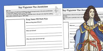King James VII - The Jacobites Key Figures Fact File Template