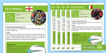Rugby Six Nations Key Players Fact File - Rugby Six Nations, 4th February 2017, rugby, union, team, Championship, tournament, competition, win