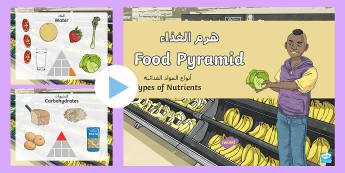 Food Pyramid PowerPoint Arabic/English -  healthy eating, food plate, food groups, food type, nutrient, nutrition, eating, food, eat, healthy