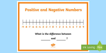 Positive and Negative Numbers A4 Display Poster - positive, negative, number line, algebra, identify,Irish