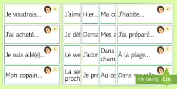 Sentence Starter Differentiated Prompt Cards French - KS3, French, Speaking, Prompt, cards, sentence starter, differentiated, French