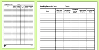 Teacher Friendly Weekly Record - record chart, weekly recording, checklist, teacher friendly