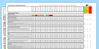 Scottish CfE Fourth Level Maths Assessment Spreadsheet - scottish, cfe, fourth level, maths, assessment, spreadsheet