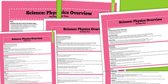 KS3 Science Physics Curriculum Overview - new curriculum, KS3