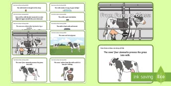 From Farm to Glass the Story of Milk Story Sequencing Cards - Requests CfE, sequencing cards, milk, milk production, farming, Scottish farming, food process