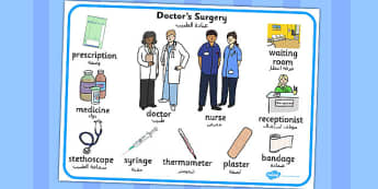 Doctor's Surgery Word Mat Arabic Translation - arabic, doctors surgery, word mat