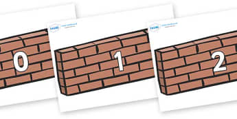 Numbers 0-31 on Wall - 0-31, foundation stage numeracy, Number recognition, Number flashcards, counting, number frieze, Display numbers, number posters