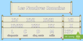 Affiches : Les nombres romains - Rome, romains, romans, nombre, mathématiques, histoire, antiquité, gallo-romains, cycle 2, cycle 3