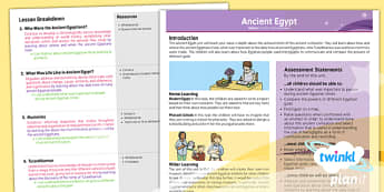 History: Ancient Egypt LKS2 Planning Overview