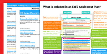 EYFS Christmas Bumper Planning Pack and Resource Pack Overview - christmas, bumper, planning, pack