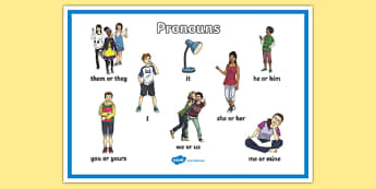 Pronouns Display Poster - pronouns, display poster, display, poster