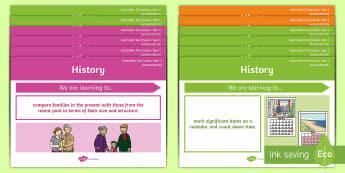 Year 1 Australian Curriculum History Content Descriptors Display Pack - Australian HASS Content Descriptor Statements, inquiry skills, knowledge and understanding, Year 1,