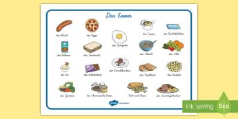 Das Essen Wortschatz: Querformat  - gesund ernähren, gesund essen, vokabeln, schreiben lernen, lesen lernen,German