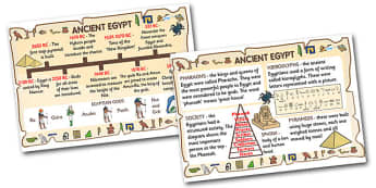 Ancient Egyptian Facts Poster - egyptians, ancient egyptians, ancient egypt, ancient egyptian facts posters, egypt posters, facts about egypt, ks2 history