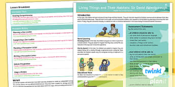 PlanIt Y6 Living Things and Their Habitats: Sir David Attenborough Topic Overview - Living Things and Their Habitats, natural history, debate, persuasive writing, formal, letter, geogr