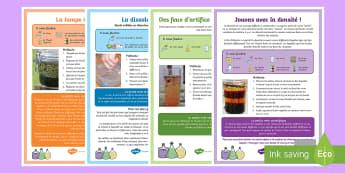 Expériences scientifiques à faire à la maison - Sciences, cycle 3, dissoudre, densité, volume, dissolution, soluble, gaz, liquide, experience scien