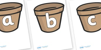 Phoneme Set on Flower Pots - Phoneme set, phonemes, phoneme, Letters and Sounds, DfES, display, Phase 1, Phase 2, Phase 3, Phase 5, Foundation, Literacy