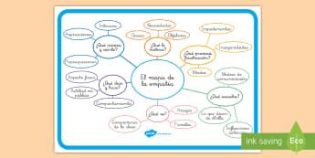 Póster: El mapa conceptual de la empatía - emociones, educación emocional, inteligencia emocional, problemas de comportamiento, autoestima, au