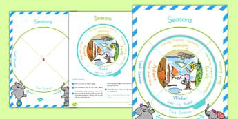 Seasons Sequencing Wheel Display Calendar -Calendar Sequencing Pack, seasons, spring, summer, autumn, winter, cycle, australia, display