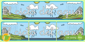 El ciclo del agua Pancarta - ciclo, hidrológico, sociales, la Tierra, agua, mural, decoración, exposición, decorar, exponer, p