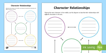 Character Relationships Diagram Activity Sheet - CfE Literacy, reading comprehension strategies, sociogram, relationships diagram,analysing character