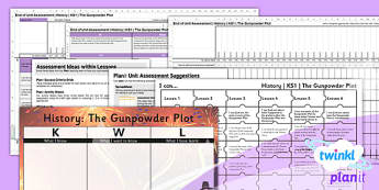 PlanIt - History KS1 - The Gunpowder Plot Unit Assessment Pack - assessment, record, data, baseline, nation, pack, objectives, criteria, success, national, curriculum,